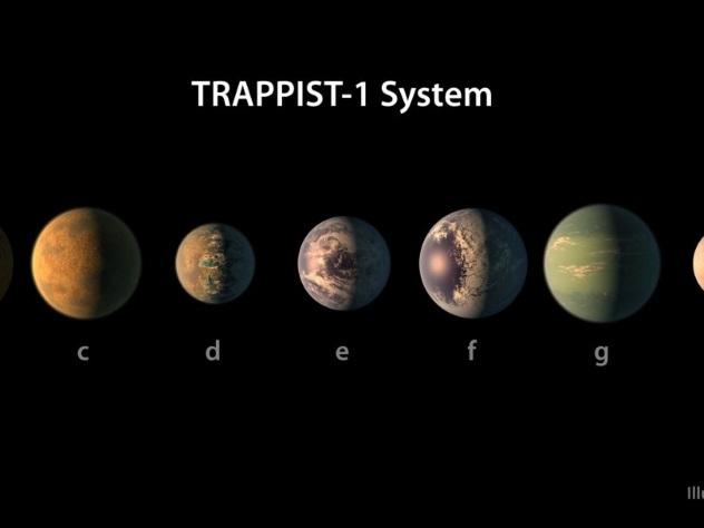 Ходор, Поттер иКардашьян: пользователи Twitter выбирают названья для открытых NASA экзопланет