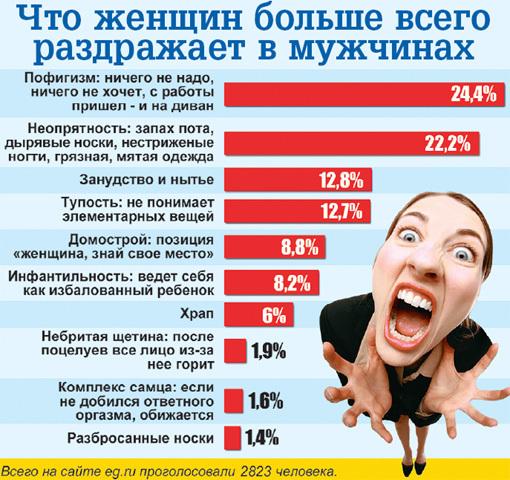 Владивостоке мой муж меня сильно раздражает Московская область Аренда
