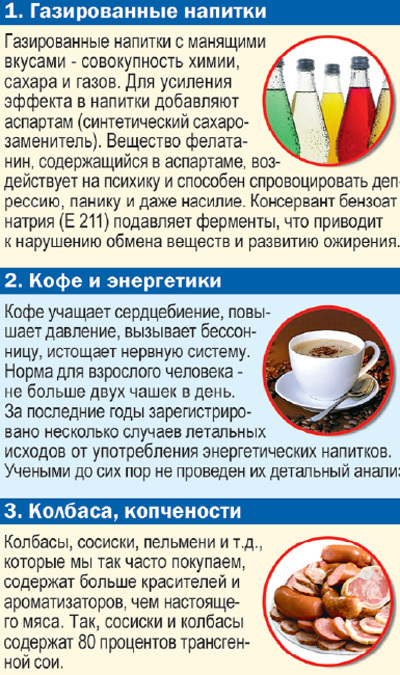 ЧТО СКРЫВАЮТ ПОПУЛЯРНЫЕ ПРОДУКТЫ. Источник: healthtub.ru