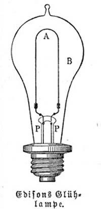 Лампа Эдисона. Рисунок из энциклопедии 1888 года. Wikimedia