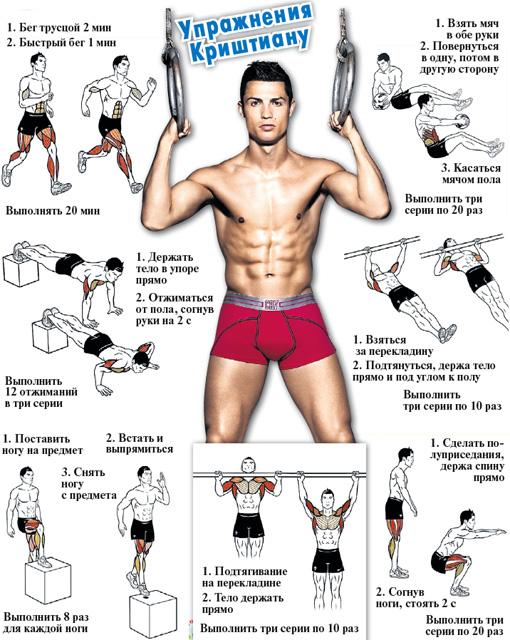 Упражнения Криштиану