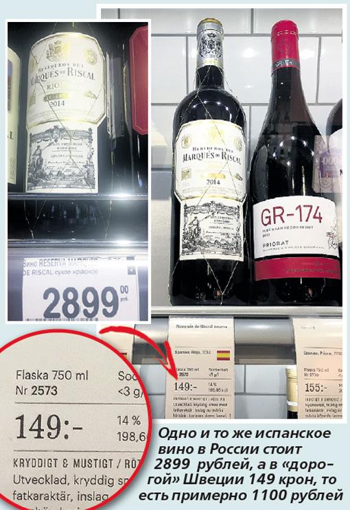 Одно и то же испанское вино в России стоит 2899 рублей, а в «дорогой» Швеции 149 крон, то есть примерно 1100 рублей